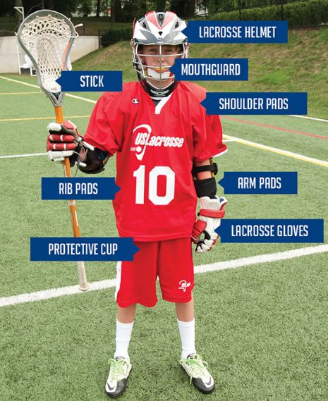 Field Lacrosse - Everything You Need to Know About it!